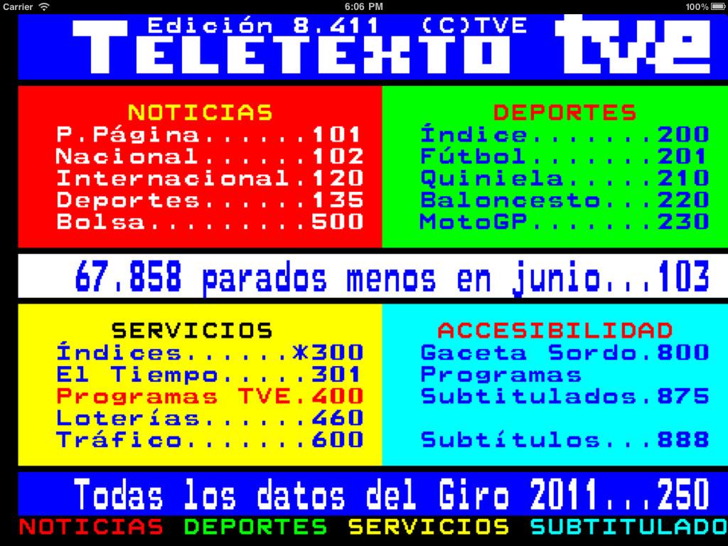 Teletexto