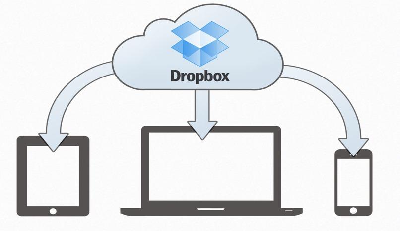 aprende descargar gratis version dropbox