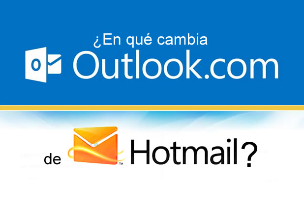 Entrar rapido a hotmail