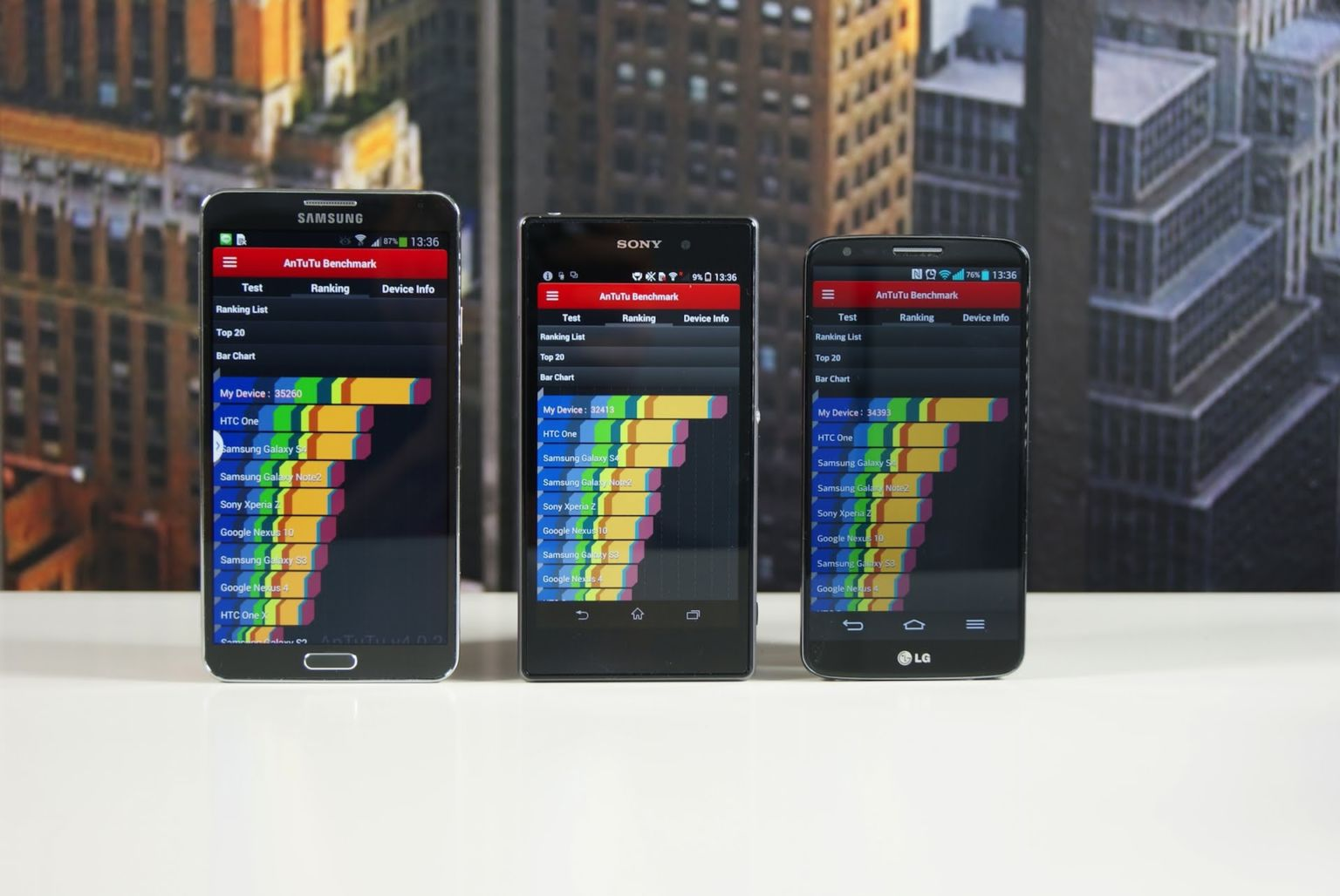 Samsung Galaxy Note 3 LG G2 Xperia Z1 android Marshmallow
