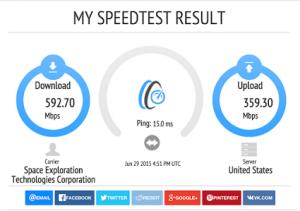 test-de-velocidad1