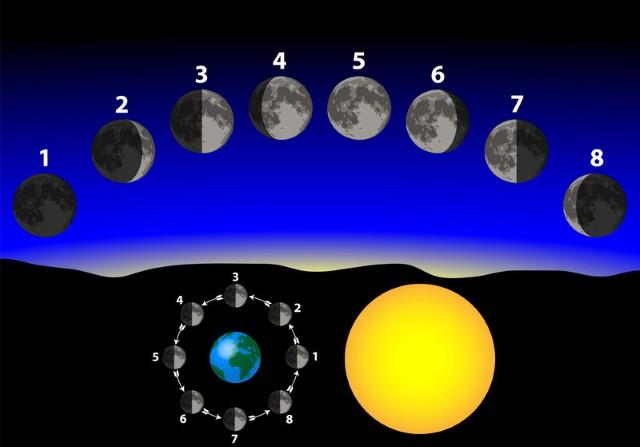 calendario-lunar2