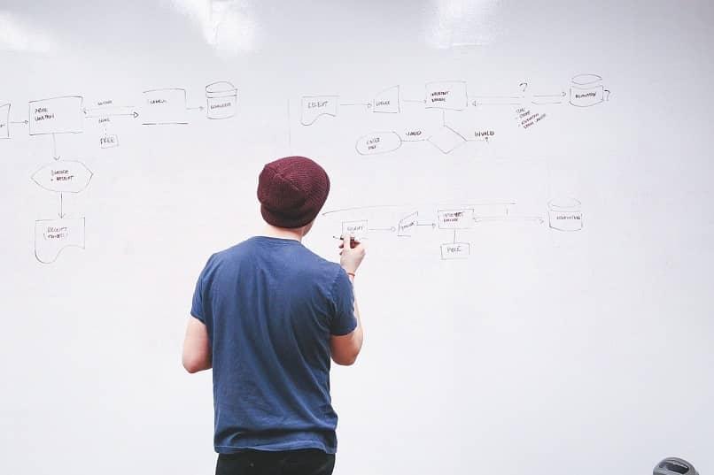 diagrama programar facil