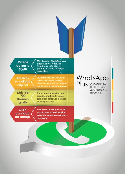 Como descargar whatsapp plus 2019