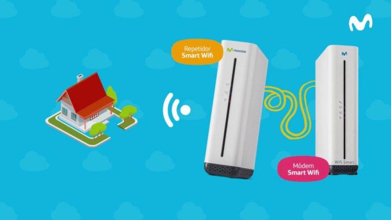 router casa wifi movistar