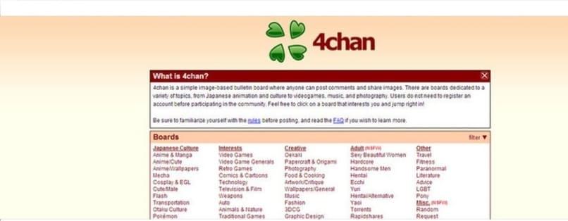 tablero donde se escuentran los temas en 4chan