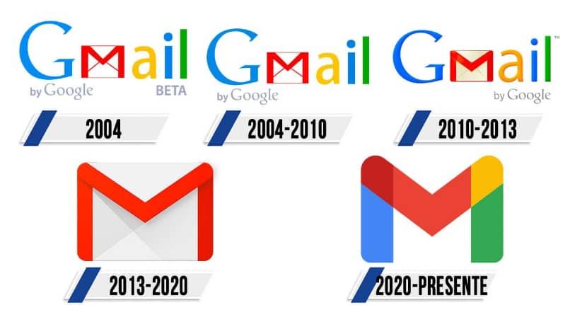 evolucion logo gmail
