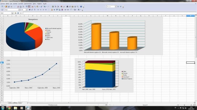 Hacer gráficos en OpenOffice lineales, circulares y de barras