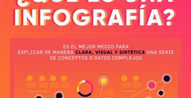 Cómo Usar Infografías y Cuáles son los Mejores Programas para Crearlas