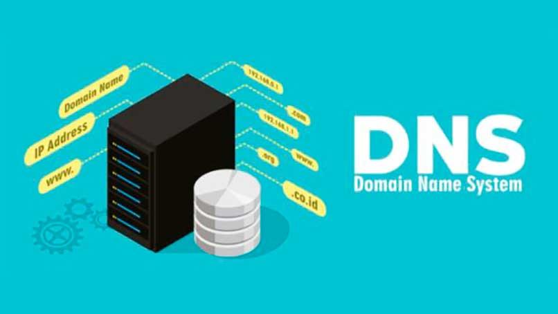 Cómo funciona el servidor DNS