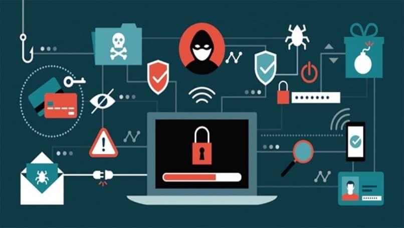 como evitar ataques informaticos en servidores y paginas web