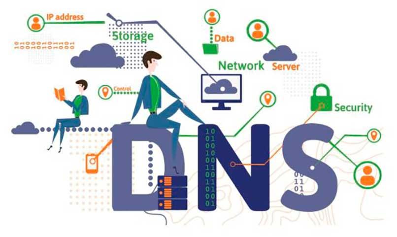 Función del servidor DNS público o privado de internet