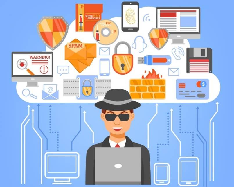 vulnerabilidad en sitios web
