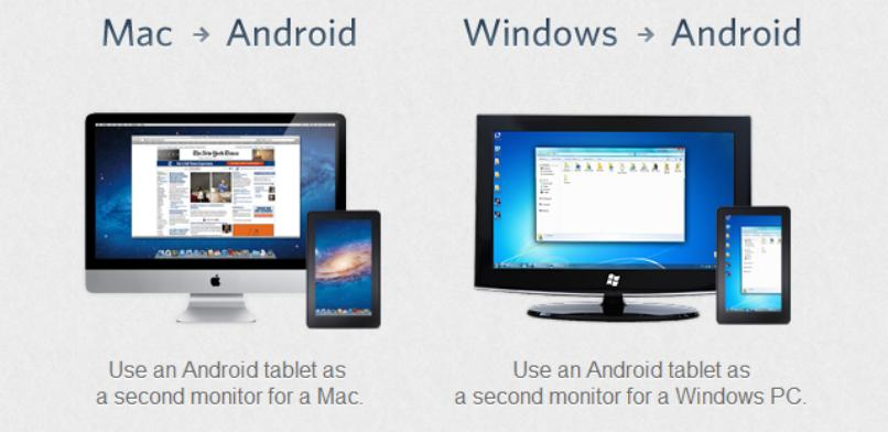 proyectando tablet computador
